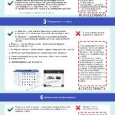 Как составить техническое задание на разработку сайта? Инфографика